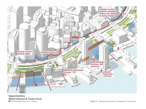 Greenway District Planning Study, image courtesy of Greenberg Consultants Inc.